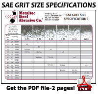 Steel Grit Specifications Card from Metaltec Steel Abrasive Co.